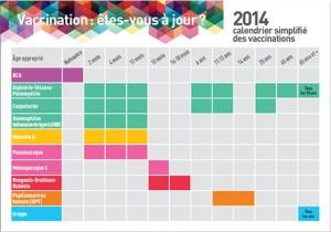 calendrier vaccin